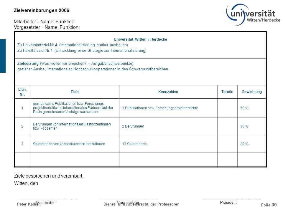 Peter KallienDienst- und Arbeitsrecht der Professoren Folie 30 Zielvereinbarungen 2006 Mitarbeiter - Name, Funktion: Vorgesetzter - Name, Funktion: Un