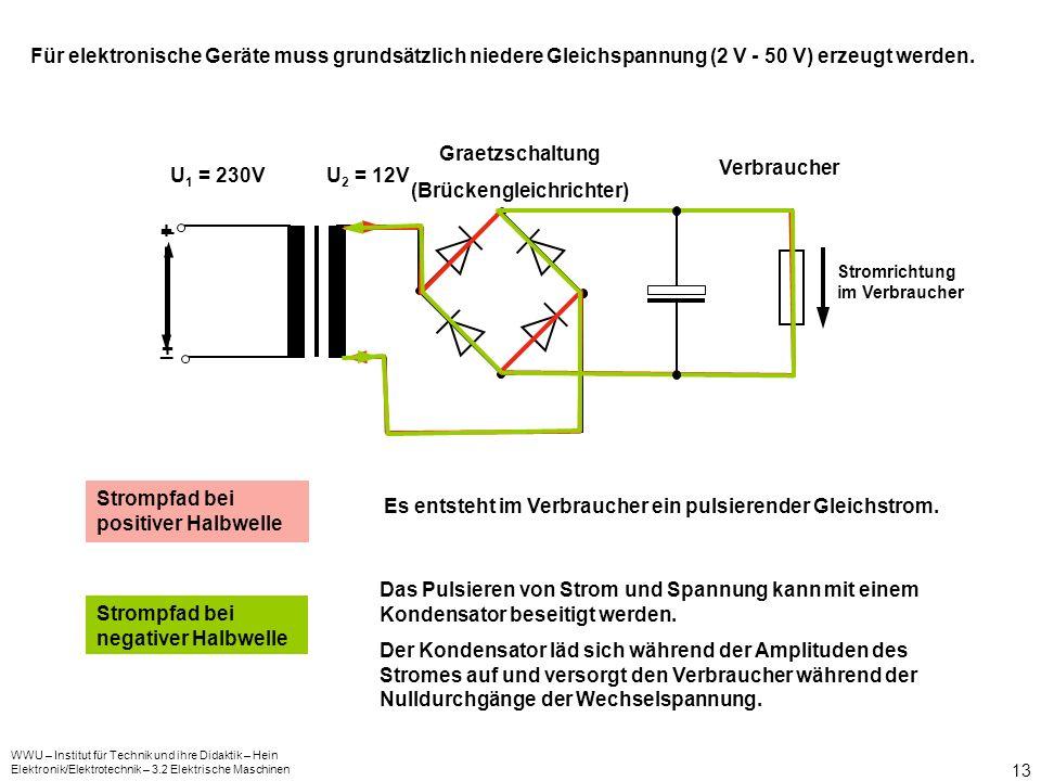 WWU – Institut für Technik und ihre Didaktik – Hein Elektronik/Elektrotechnik – 3.2 Elektrische Maschinen 13 Für elektronische Geräte muss grundsätzli