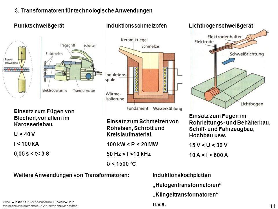 WWU – Institut für Technik und ihre Didaktik – Hein Elektronik/Elektrotechnik – 3.2 Elektrische Maschinen 14 3. Transformatoren für technologische Anw