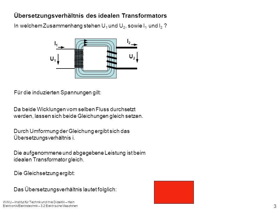 WWU – Institut für Technik und ihre Didaktik – Hein Elektronik/Elektrotechnik – 3.2 Elektrische Maschinen 3 Übersetzungsverhältnis des idealen Transfo