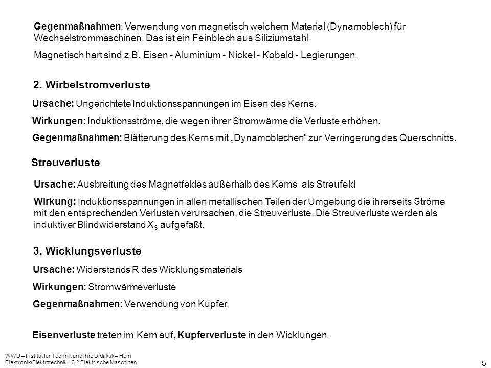 WWU – Institut für Technik und ihre Didaktik – Hein Elektronik/Elektrotechnik – 3.2 Elektrische Maschinen 6 1.