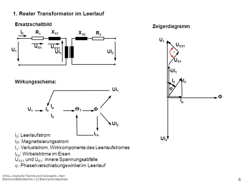 WWU – Institut für Technik und ihre Didaktik – Hein Elektronik/Elektrotechnik – 3.2 Elektrische Maschinen 6 1. Realer Transformator im Leerlauf R1R1 X