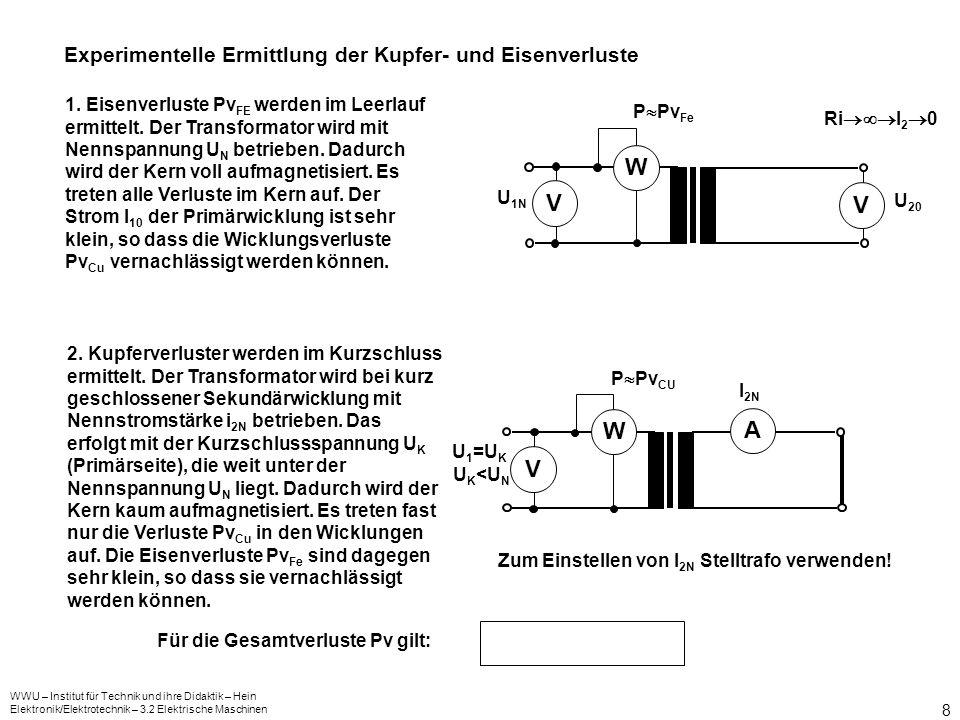 WWU – Institut für Technik und ihre Didaktik – Hein Elektronik/Elektrotechnik – 3.2 Elektrische Maschinen 9 Anwendung von Transformatoren 1.