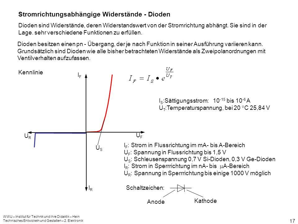 WWU – Institut für Technik und ihre Didaktik – Hein Technisches Entwickeln und Gestalten – 2. Elektronik 16 Temperaturabhängige Widerstände - Thermist