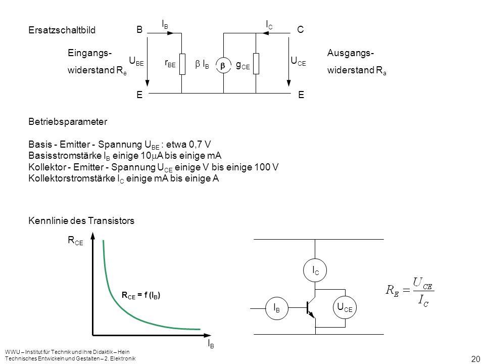 WWU – Institut für Technik und ihre Didaktik – Hein Technisches Entwickeln und Gestalten – 2. Elektronik 19 Strom- und Spannungsgesteuerte Widerstände