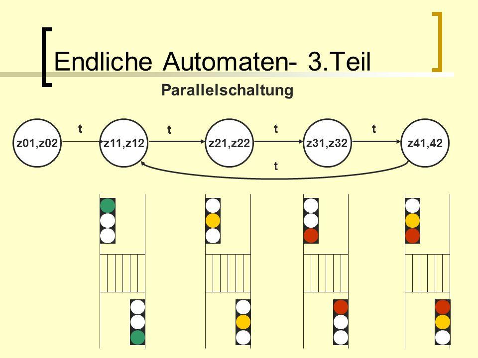 Endliche Automaten- 3.Teil Parallelschaltung z11,z12z21,z22z31,z32z41,42 t tt t z01,z02 t