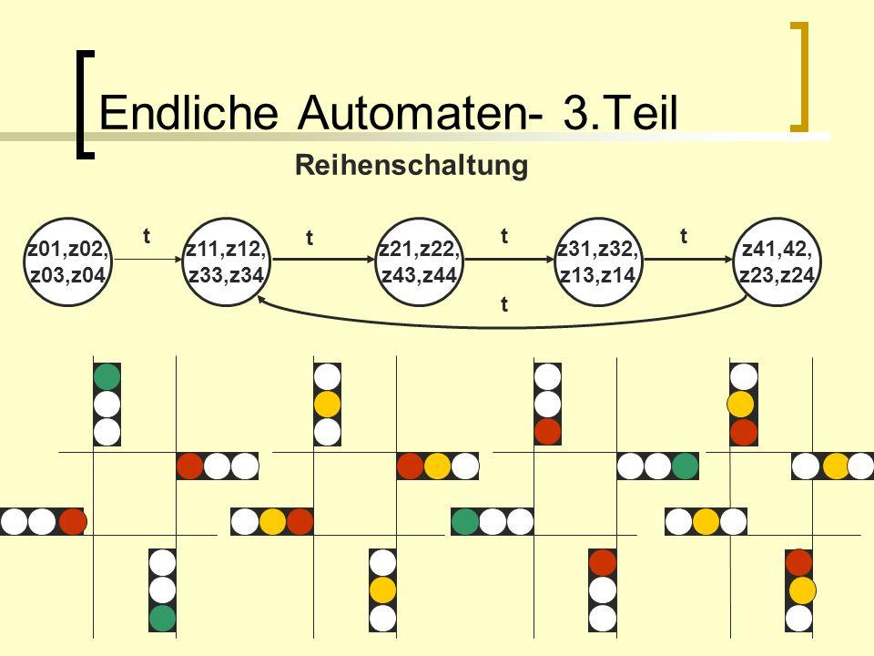 Endliche Automaten- 3.Teil Reihenschaltung z11,z12, z33,z34 z21,z22, z43,z44 z31,z32, z13,z14 z41,42, z23,z24 t tt t z01,z02, z03,z04 t
