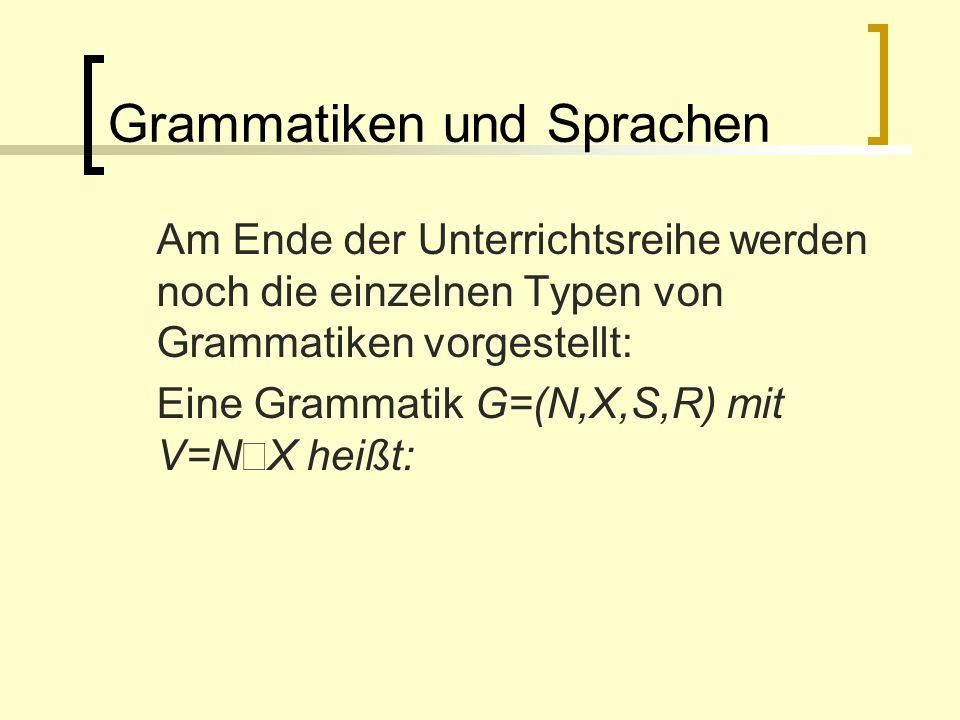 Grammatiken und Sprachen Am Ende der Unterrichtsreihe werden noch die einzelnen Typen von Grammatiken vorgestellt: Eine Grammatik G=(N,X,S,R) mit V=N