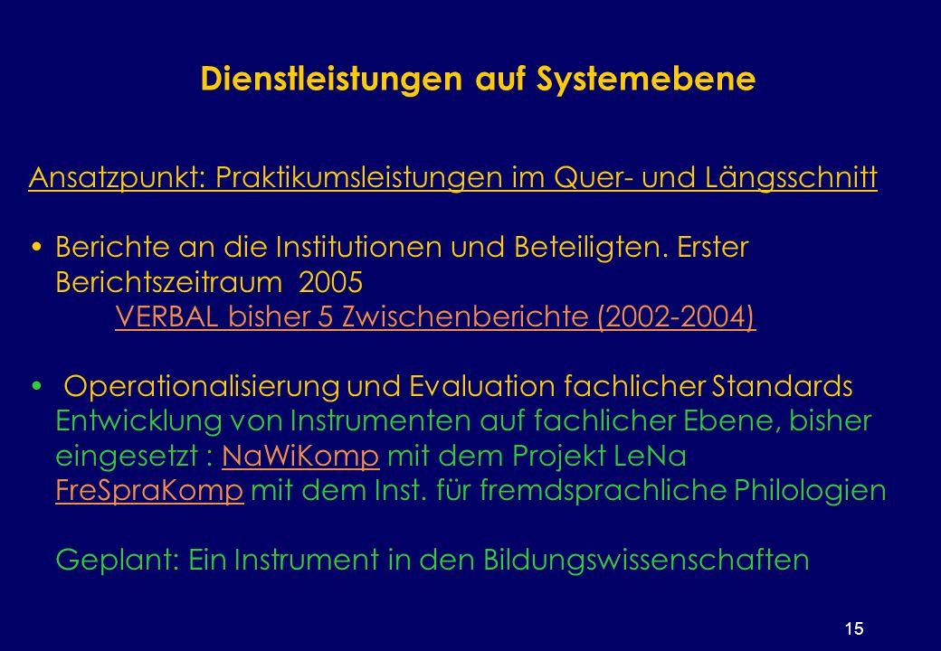 15 Dienstleistungen auf Systemebene Ansatzpunkt: Praktikumsleistungen im Quer- und Längsschnitt Berichte an die Institutionen und Beteiligten.