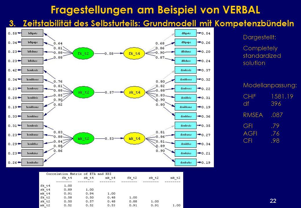 22 Fragestellungen am Beispiel von VERBAL 3.Zeitstabilität des Selbsturteils: Grundmodell mit Kompetenzbündeln Dargestellt: Completely standardized solution Modellanpassung: CHI² 1581.19 df 396 RMSEA.087 GFI.79 AGFI.76 CFI.98