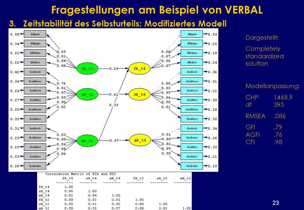 23 Fragestellungen am Beispiel von VERBAL 3.Zeitstabilität des Selbsturteils: Modifiziertes Modell Dargestellt: Completely standardized solution Modellanpassung: CHI² 1468.9 df 395 RMSEA.086 GFI.79 AGFI.76 CFI.98