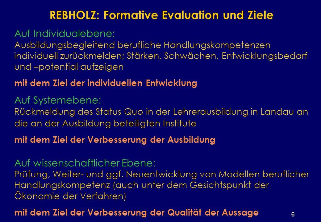 7 REBHOLZ: Projektdesign Studien- beginn Ende 2.BP/RSP 1.