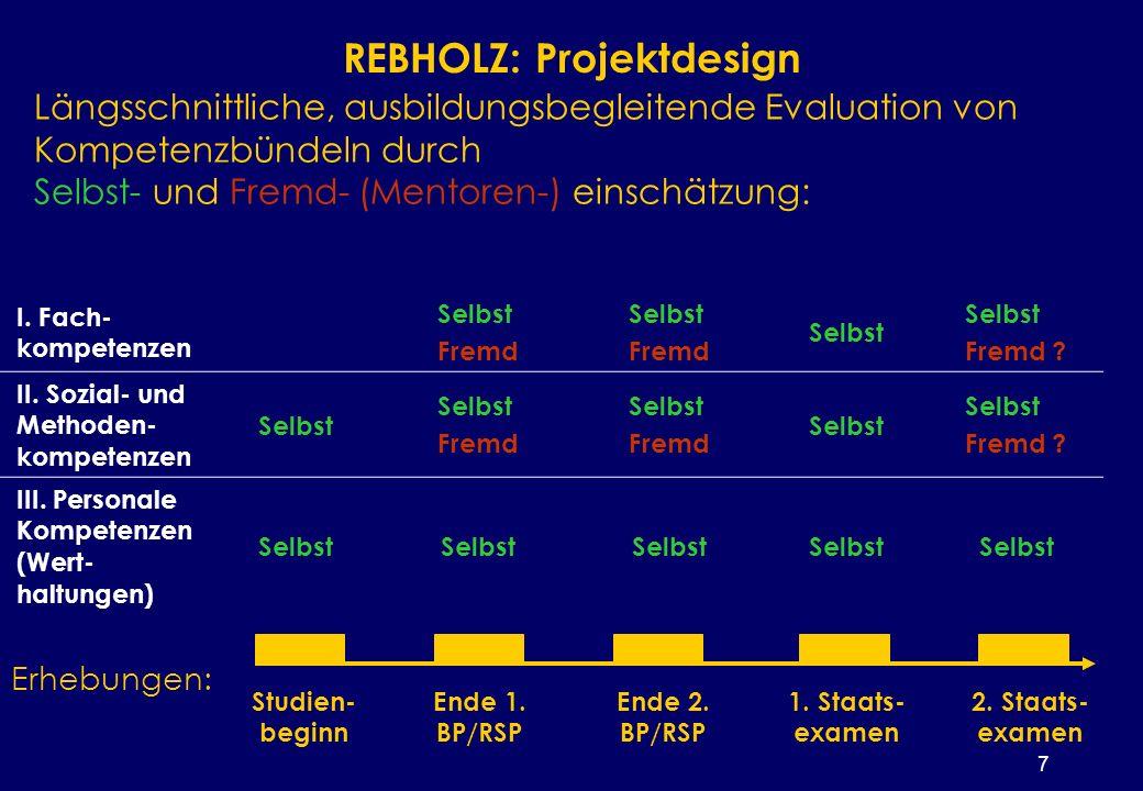 7 REBHOLZ: Projektdesign Studien- beginn Ende 2. BP/RSP 1.