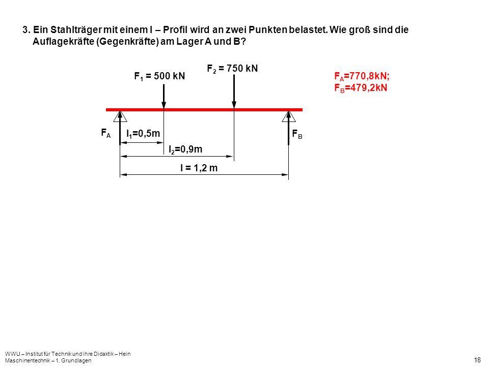 WWU – Institut für Technik und ihre Didaktik – Hein Maschinentechnik – 1. Grundlagen 18 3. Ein Stahlträger mit einem I – Profil wird an zwei Punkten b