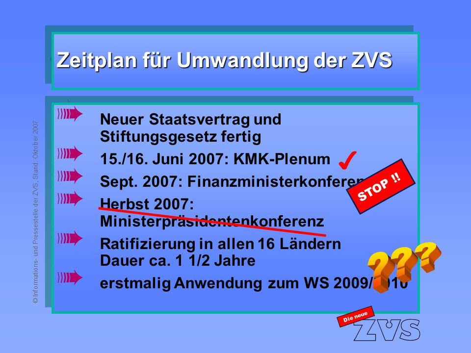 © Informations- und Pressestelle der ZVS, Stand: Oktober 2007 Zeitplan für Umwandlung der ZVS à Neuer Staatsvertrag und Stiftungsgesetz fertig à 15./16.