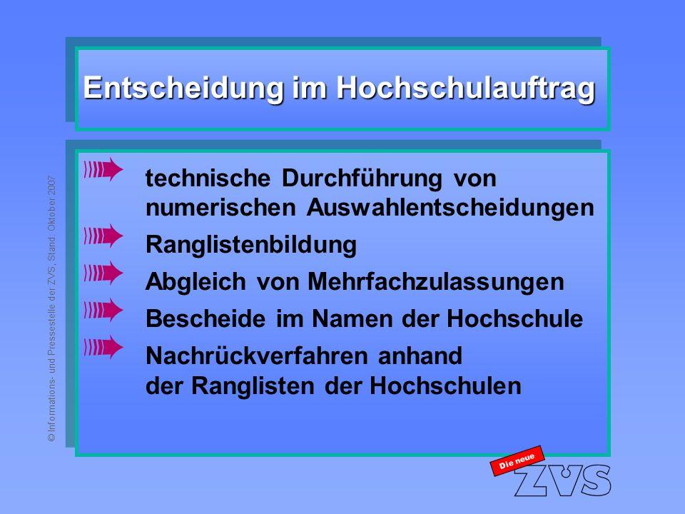 © Informations- und Pressestelle der ZVS, Stand: Oktober 2007 Service-Verfahren (WS 2007/08) à Zum Wintersemester 2007/08 gibt es kein landesweites ZVS-Verfahren für die NRW-Fachhochschulen mehr, fallen Uni-Studiengänge durch Erlass oder BA-Umwandlung aus dem ZVS-Verfahren.