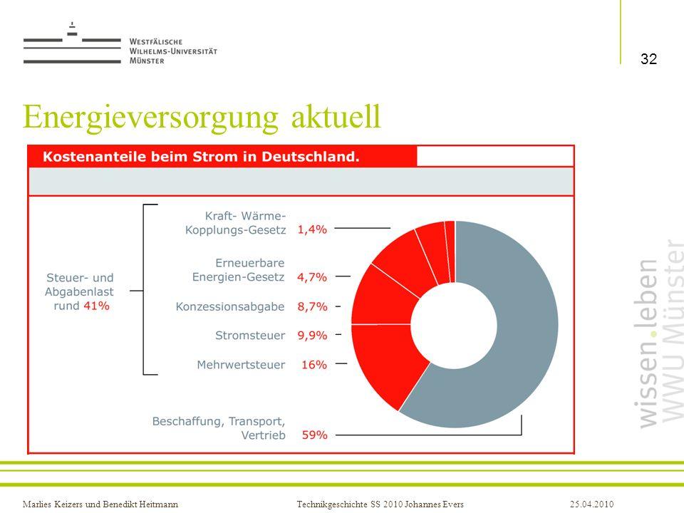 Marlies Keizers und Benedikt HeitmannTechnikgeschichte SS 2010 Johannes Evers25.04.2010 Energieversorgung aktuell 32