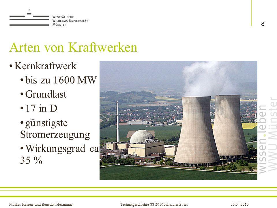 Marlies Keizers und Benedikt HeitmannTechnikgeschichte SS 2010 Johannes Evers25.04.2010 Arten von Kraftwerken Kernkraftwerk bis zu 1600 MW Grundlast 1