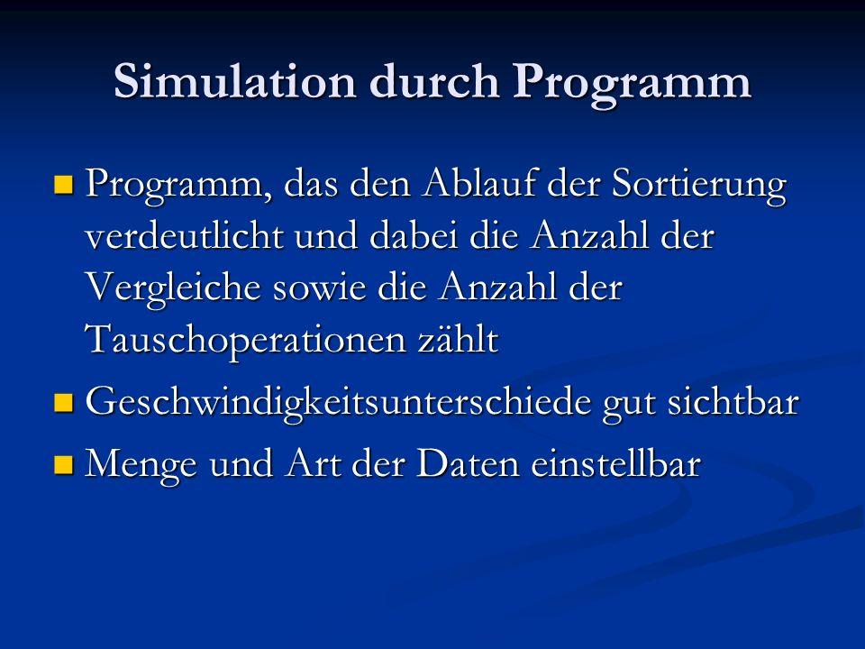 Simulation durch Programm Programm, das den Ablauf der Sortierung verdeutlicht und dabei die Anzahl der Vergleiche sowie die Anzahl der Tauschoperatio