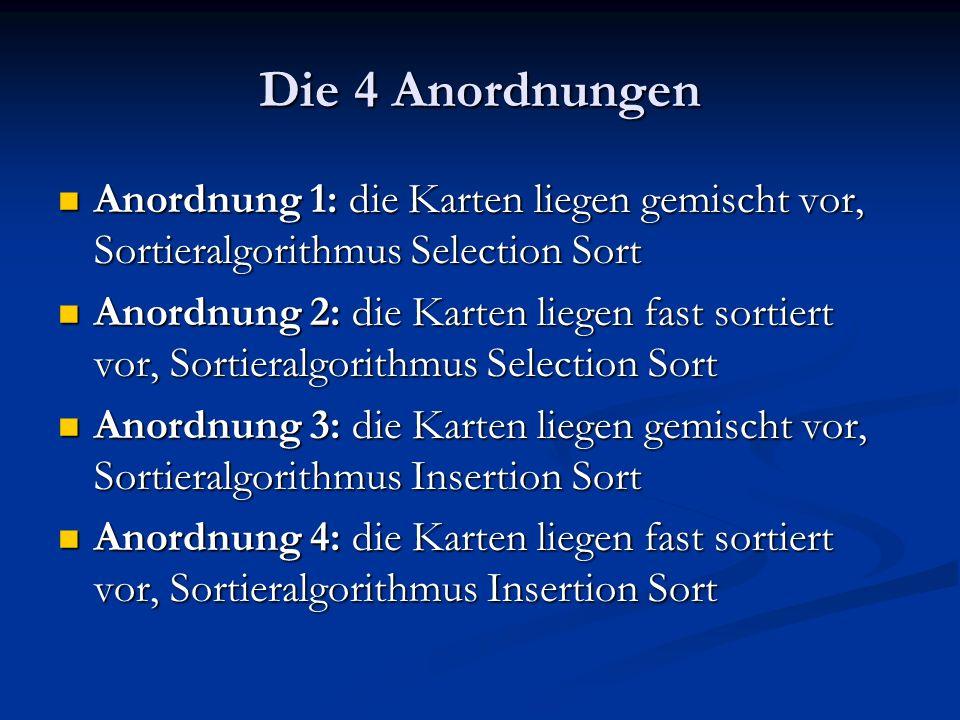 Die 4 Anordnungen Anordnung 1: die Karten liegen gemischt vor, Sortieralgorithmus Selection Sort Anordnung 1: die Karten liegen gemischt vor, Sortiera