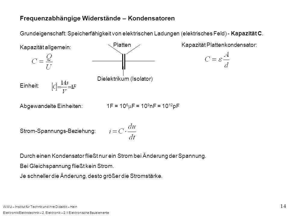 WWU – Institut für Technik und ihre Didaktik – Hein Elektronik/Elektrotechnik – 2. Elektronik – 2.1 Elektronische Bauelemente 14 Frequenzabhängige Wid