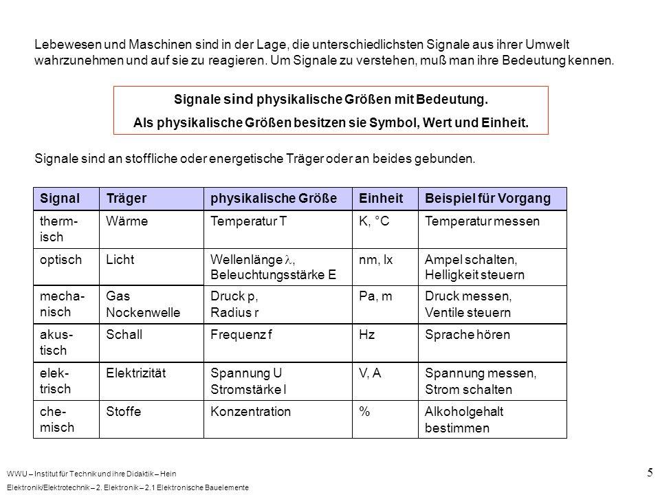 Nett Gemeinsame Elektrische Symbole Und Bedeutungen Bilder ...