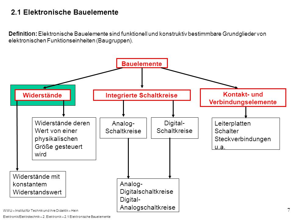 WWU – Institut für Technik und ihre Didaktik – Hein Elektronik/Elektrotechnik – 2.