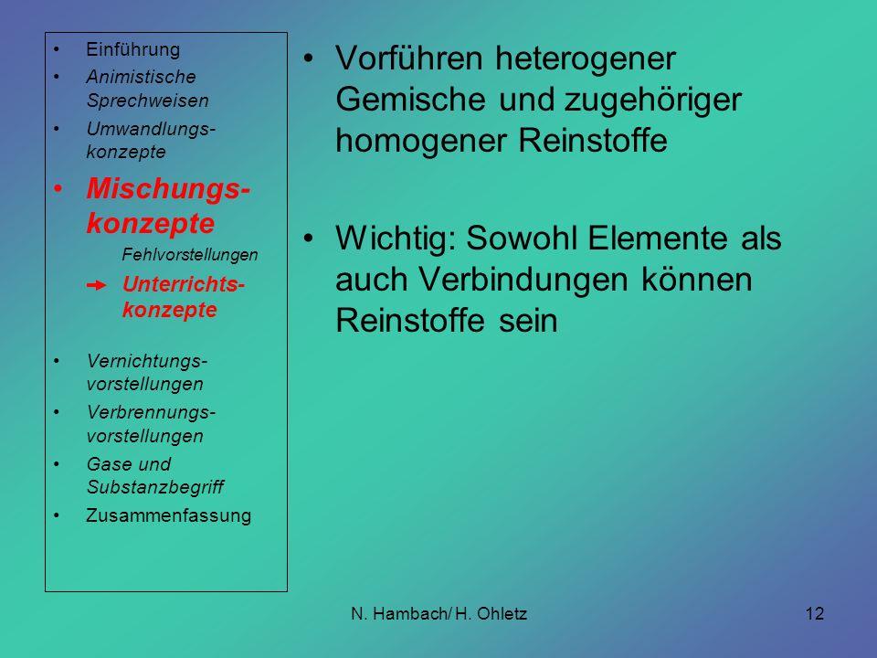 N. Hambach/ H. Ohletz12 Vorführen heterogener Gemische und zugehöriger homogener Reinstoffe Wichtig: Sowohl Elemente als auch Verbindungen können Rein