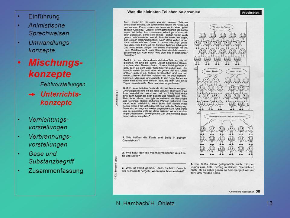 N. Hambach/ H. Ohletz13 Einführung Animistische Sprechweisen Umwandlungs- konzepte Mischungs- konzepte Fehlvorstellungen Unterrichts- konzepte Vernich