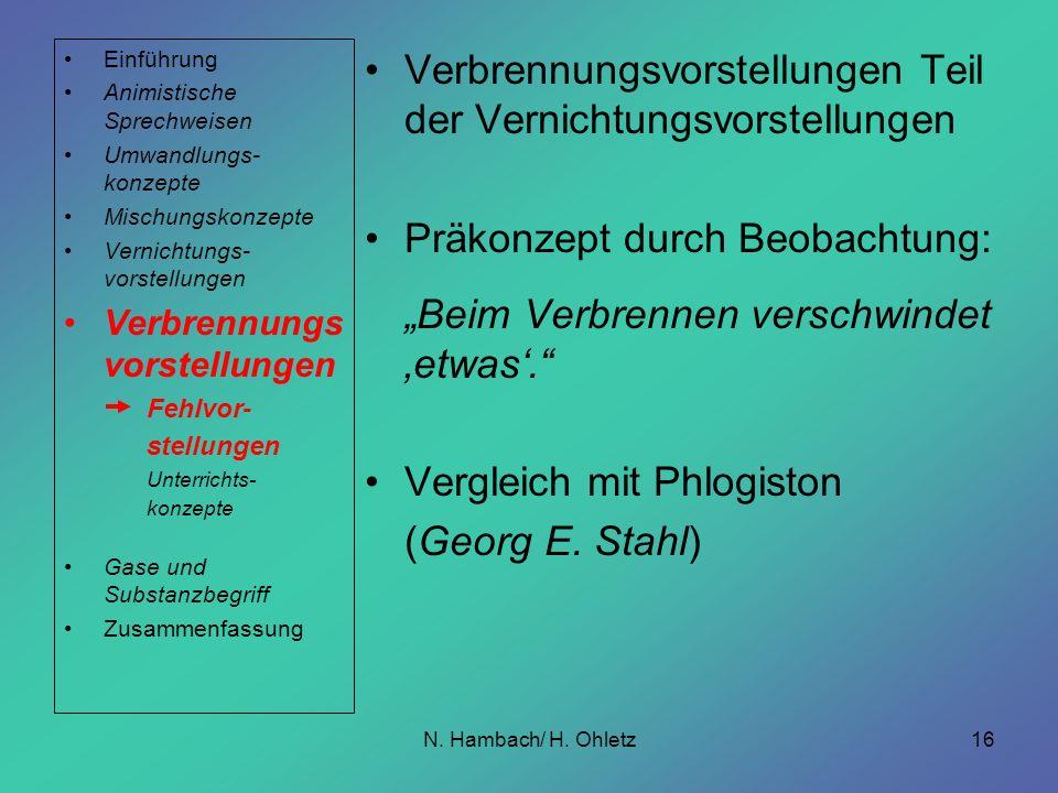 N. Hambach/ H. Ohletz16 Verbrennungsvorstellungen Teil der Vernichtungsvorstellungen Präkonzept durch Beobachtung: Beim Verbrennen verschwindet etwas.
