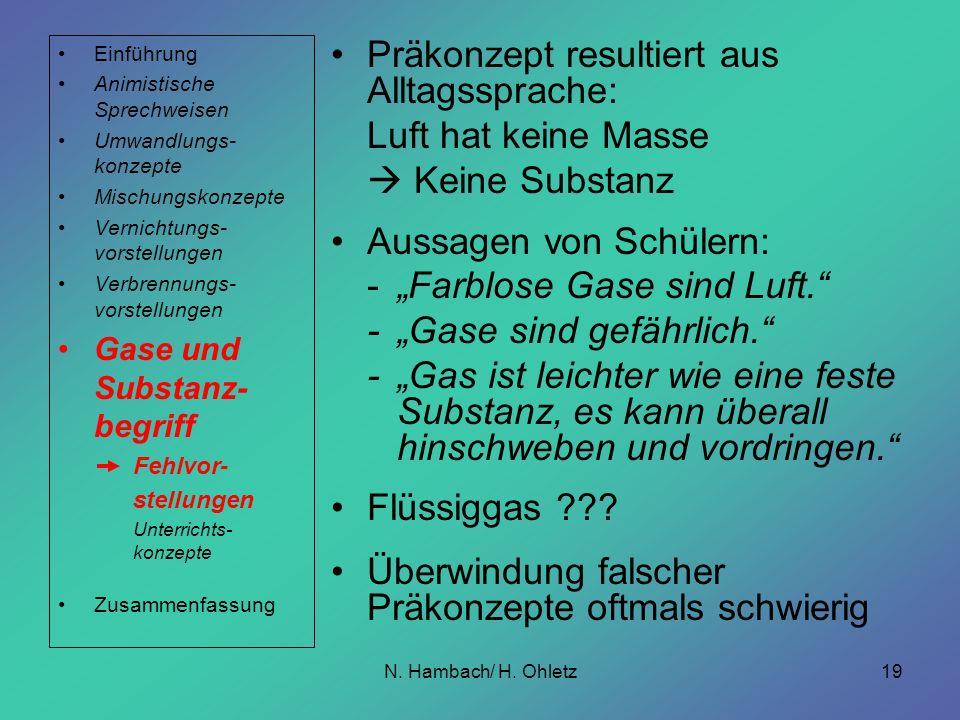 N. Hambach/ H. Ohletz19 Präkonzept resultiert aus Alltagssprache: Luft hat keine Masse Keine Substanz Aussagen von Schülern: -Farblose Gase sind Luft.