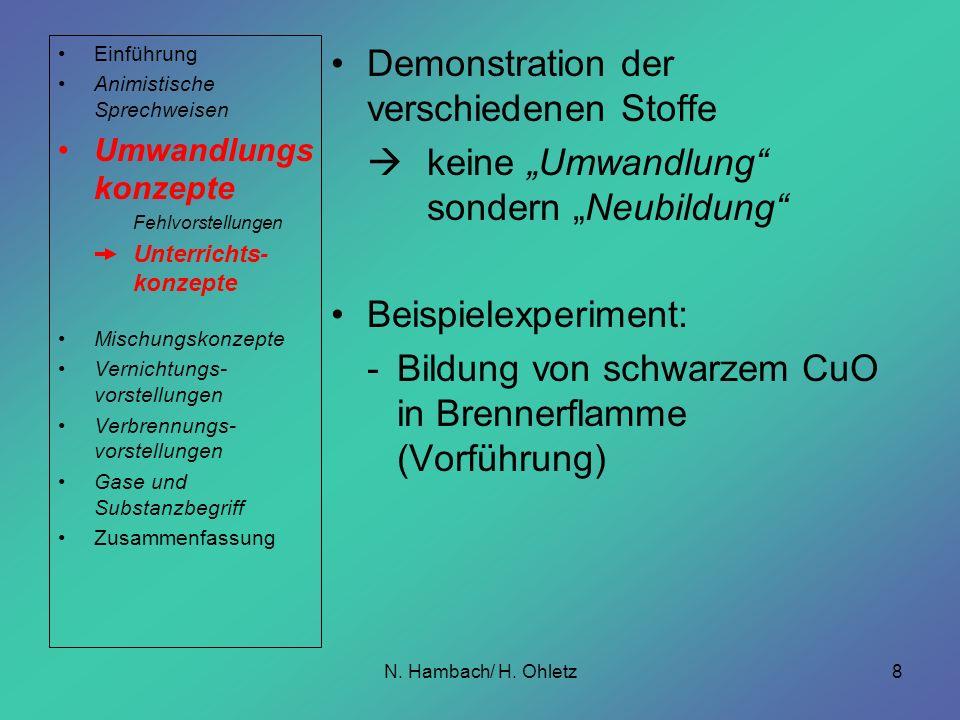 N. Hambach/ H. Ohletz8 Demonstration der verschiedenen Stoffe keine Umwandlung sondern Neubildung Beispielexperiment: -Bildung von schwarzem CuO in Br