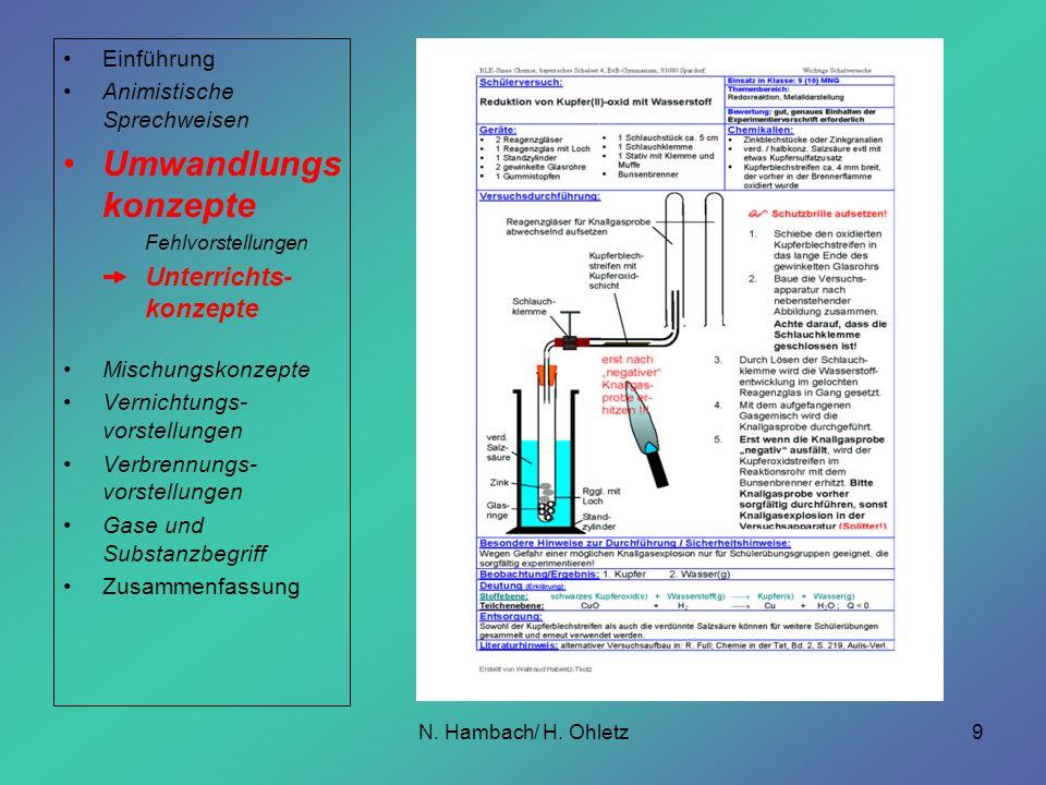 N. Hambach/ H. Ohletz9 Einführung Animistische Sprechweisen Umwandlungs konzepte Fehlvorstellungen Unterrichts- konzepte Mischungskonzepte Vernichtung