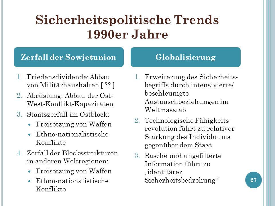 Sicherheitspolitische Trends 1990er Jahre 1.Friedensdividende: Abbau von Militärhaushalten [ ?? ] 2.Abrüstung: Abbau der Ost- West-Konflikt-Kapazitäte