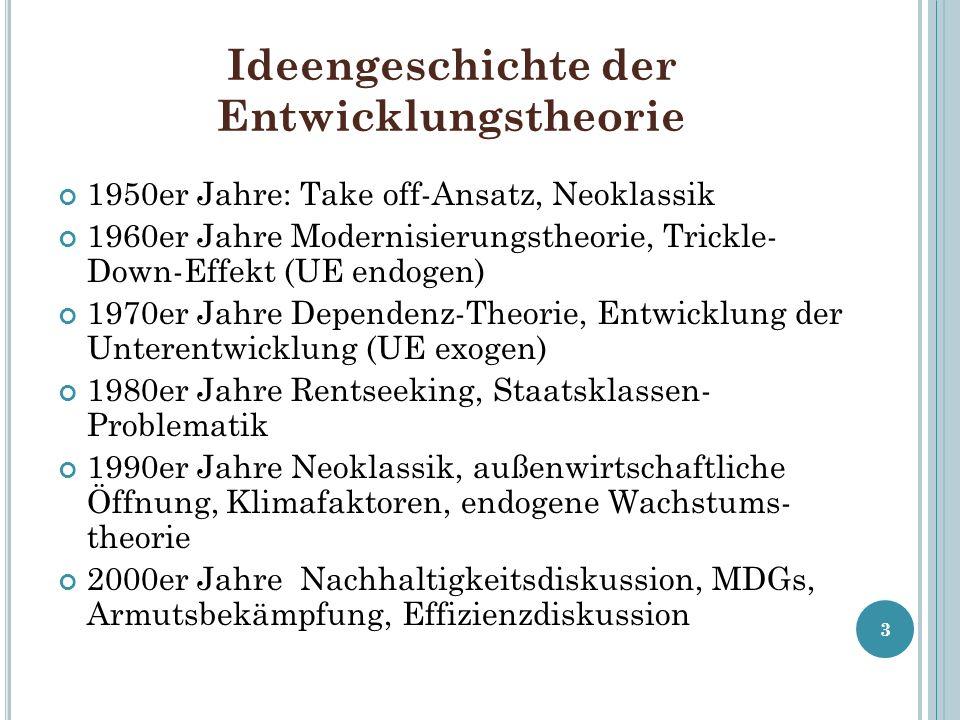Ideengeschichte der Entwicklungstheorie 1950er Jahre: Take off-Ansatz, Neoklassik 1960er Jahre Modernisierungstheorie, Trickle- Down-Effekt (UE endoge