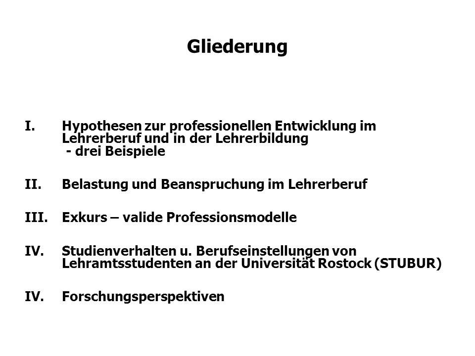 Gliederung I.Hypothesen zur professionellen Entwicklung im Lehrerberuf und in der Lehrerbildung - drei Beispiele II.Belastung und Beanspruchung im Lehrerberuf III.Exkurs – valide Professionsmodelle IV.
