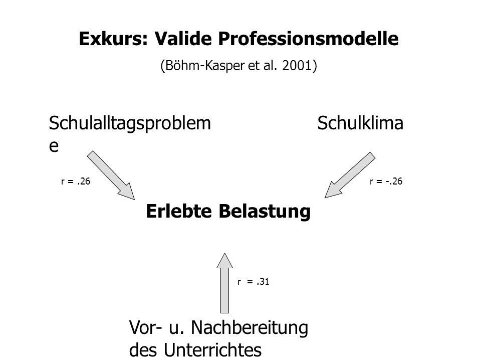 Zwischenbilanz: Belastung In der Regel zeigen alle vorliegenden Studien das Alter nicht als zentralen Prädiktor für die Erklärung professioneller Orie