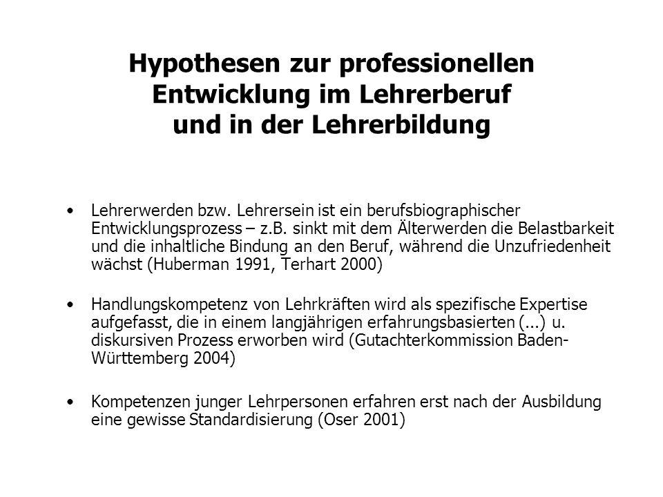 Hypothesen zur professionellen Entwicklung im Lehrerberuf und in der Lehrerbildung Lehrerwerden bzw.