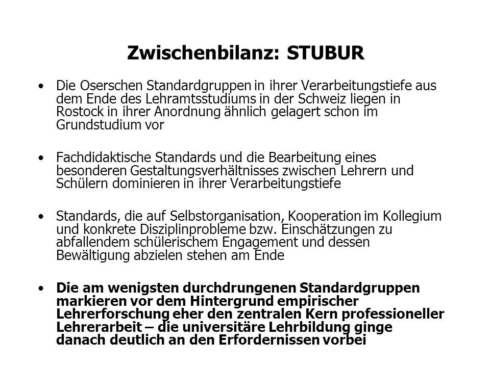 Benotung des Lehramtsstudium (stepwise) Studienangebot 1. Fach EWI- Teilnehmerzahl Benotung des L- Studiums (MR 2.317) r 2 =.164r 2 =.264 r 2 =.293 Mi