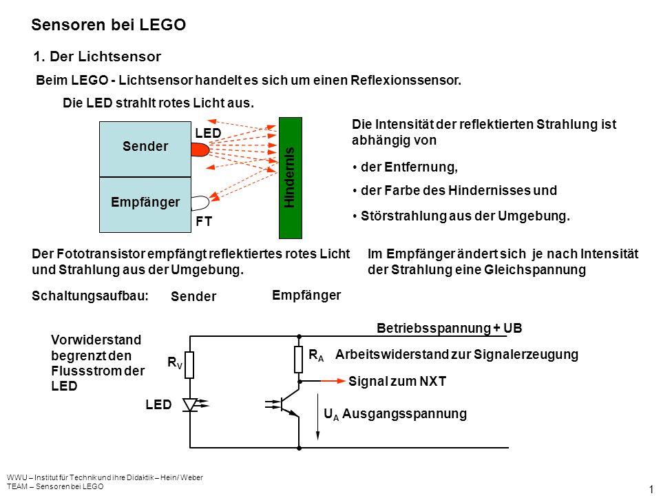 WWU – Institut für Technik und ihre Didaktik – Hein/ Weber TEAM – Sensoren bei LEGO 1 Sensoren bei LEGO 1. Der Lichtsensor Beim LEGO - Lichtsensor han