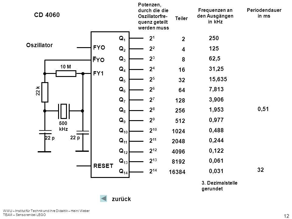 WWU – Institut für Technik und ihre Didaktik – Hein/ Weber TEAM – Sensoren bei LEGO 12 CD 4060 Q 1 Q 2 Q 3 Q 4 Q 5 Q 6 Q 7 Q 8 Q 9 Q 10 Q 11 Q 12 Q 13