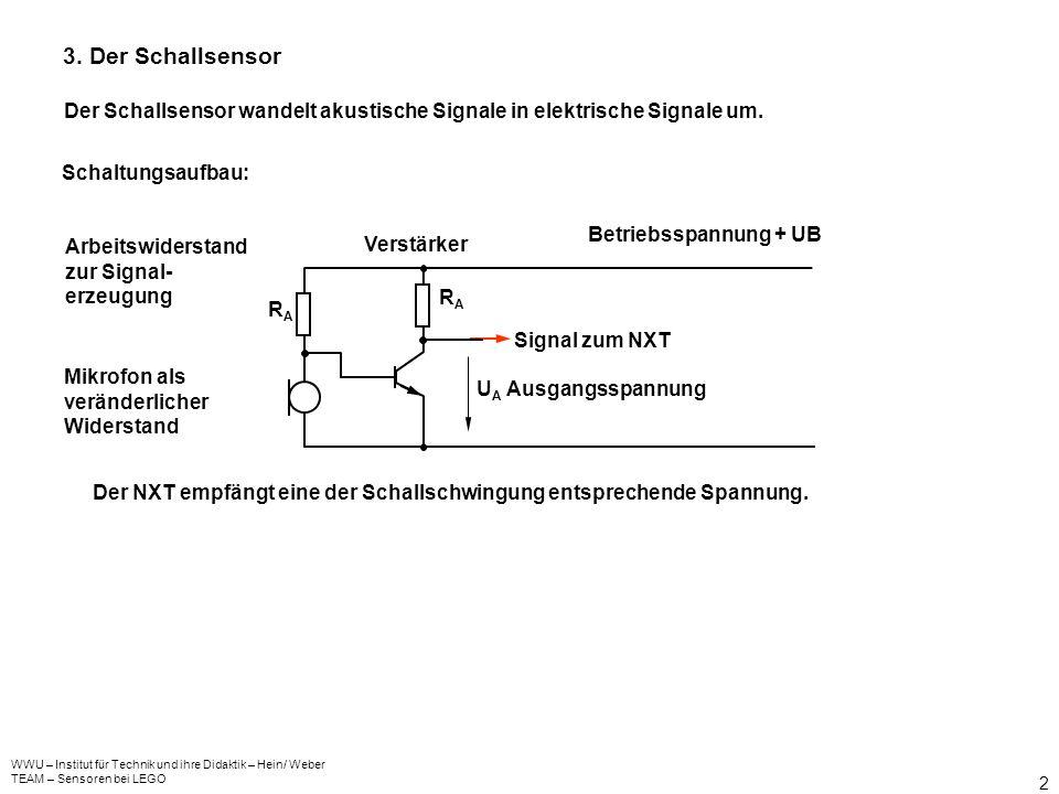 WWU – Institut für Technik und ihre Didaktik – Hein/ Weber TEAM – Sensoren bei LEGO 2 3. Der Schallsensor Der Schallsensor wandelt akustische Signale
