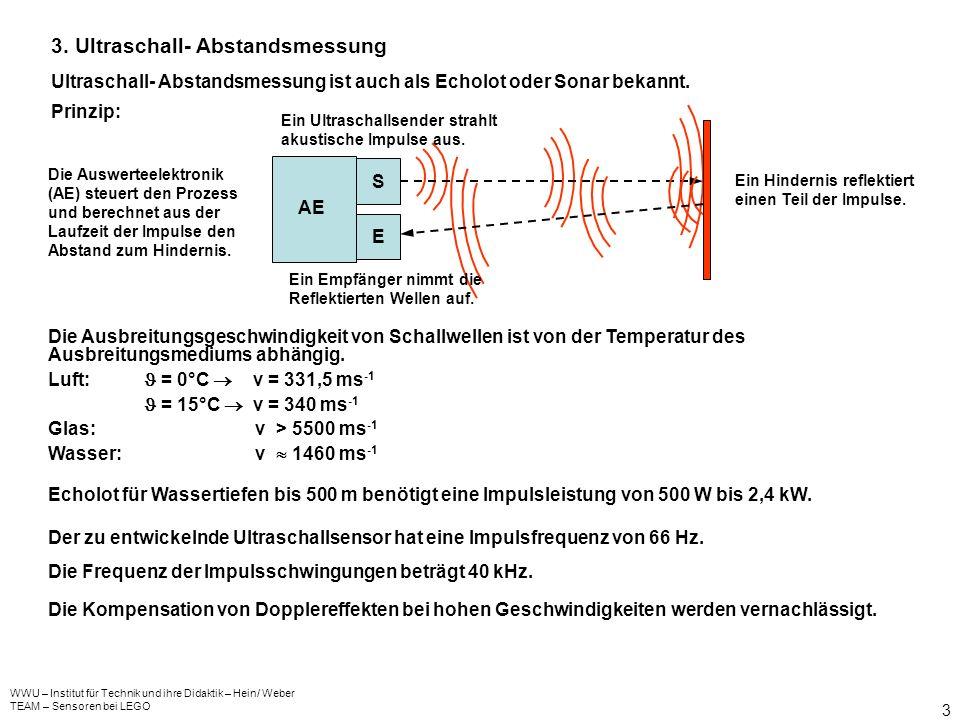 WWU – Institut für Technik und ihre Didaktik – Hein/ Weber TEAM – Sensoren bei LEGO 3 3. Ultraschall- Abstandsmessung Ultraschall- Abstandsmessung ist