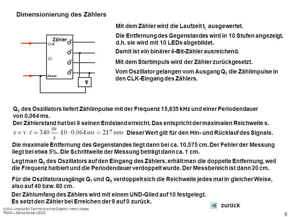 WWU – Institut für Technik und ihre Didaktik – Hein/ Weber TEAM – Sensoren bei LEGO 6 Dimensionierung des Zählers Zähler Reset CLK CI Q 4 Q 2 Q 2 Q 1