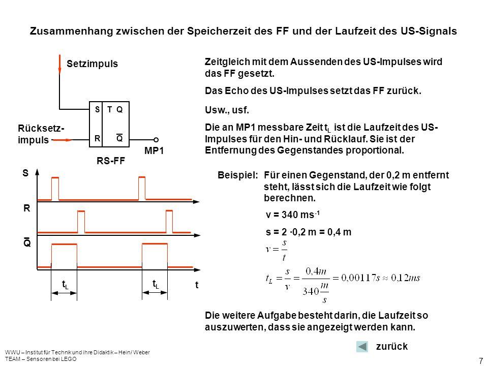 WWU – Institut für Technik und ihre Didaktik – Hein/ Weber TEAM – Sensoren bei LEGO 7 Zusammenhang zwischen der Speicherzeit des FF und der Laufzeit d