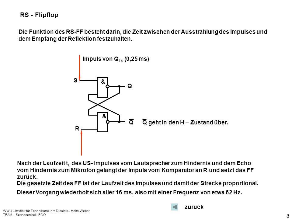WWU – Institut für Technik und ihre Didaktik – Hein/ Weber TEAM – Sensoren bei LEGO 8 & & Q Q S R RS - Flipflop Die Funktion des RS-FF besteht darin,