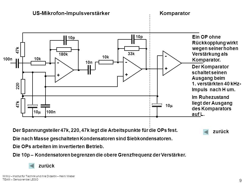 WWU – Institut für Technik und ihre Didaktik – Hein/ Weber TEAM – Sensoren bei LEGO 9 -+-+ -+-+ 10k 180k 10p 10 100n 10k 33k 10n 10p -+-+ US-Mikrofon-