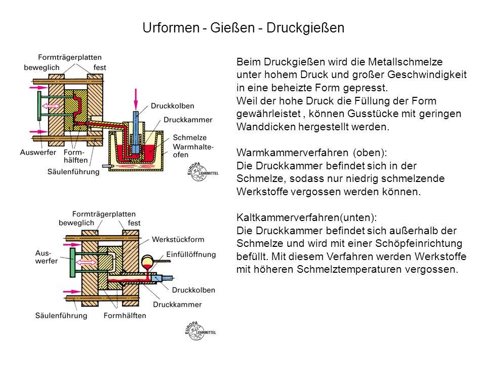 Urformen - Gießen - Vollformgießen Beim Vollformgießen wird ein Modell aus Kunststoff-Hartschaum hergestellt und mit Formstoff eingeformt. Das Modell
