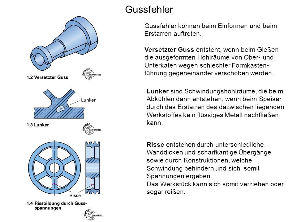 Urformen - Gießen - Übersicht