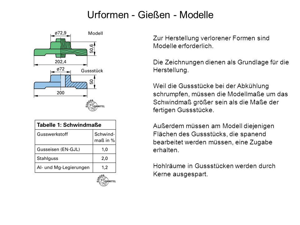 Urfomen - Gießen - Übersicht Verlorene Formen werden beim Entformen der Gusstücke zerstört. Sie bestehen meist aus Quarzsand und einem Bindemittel. Da